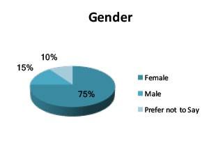 gender-new