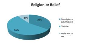 religion-new